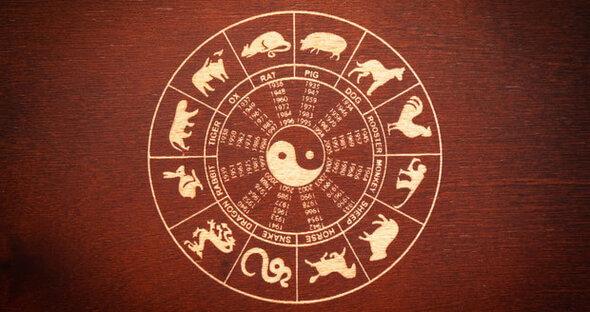 ????Horoskop na únor 2021 pro všechna znamení zvěrokruhu | Rexter.cz